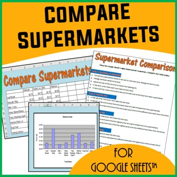 Compare Supermarkets Spreadsheets Activity for Google Sheets™
