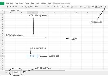 Google Sheets Diagram