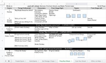 Google Sheets Drama Club, Musical, Stage Play Workbook