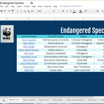 Google Sheets - Endangered Species Project