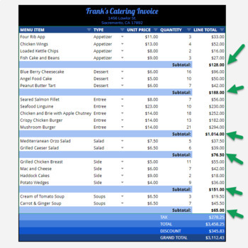 Google Sheets - Frank's Catering Invoice Math