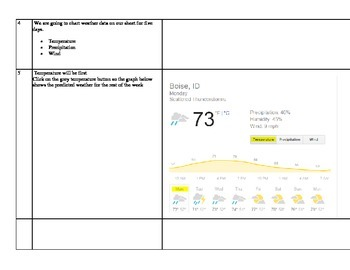Google Sheets Weather Project like Excel CCSS.ELA-LITERACY.RST.6-8.7
