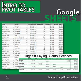 Google Sheets - Intro to Pivot Tables