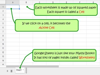 Spreadsheets Introduction Lesson Plan - for Google Sheets™