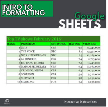 Google Sheets - Introduction to formatting