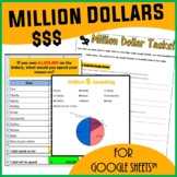 Spreadsheets Activity (Million Dollars) - for Google Sheets™