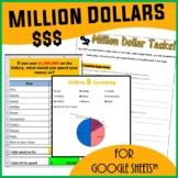 Spreadsheets Activity (Million Dollars) - for Google Sheets™