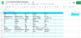 Google Sheets Multiple Translator