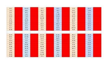 Google Sheets: Multiplication Tables