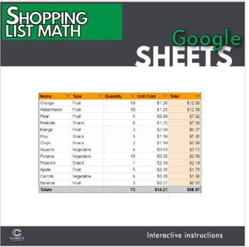 Google Sheets - Shopping List Math Lesson