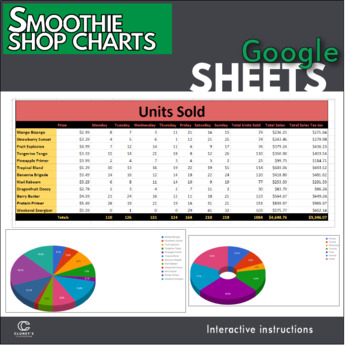 Google Sheets - Smoothie Sales Chart Activity