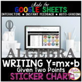 Google Sheets Sticker Chart Writing Linear Equations from Two Points
