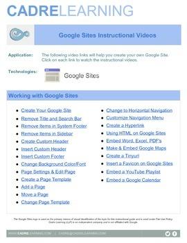 Google Sites Instructional Videos