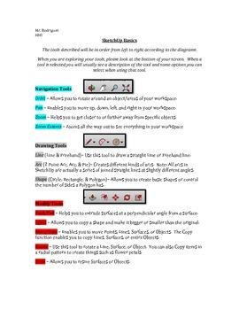 Google SketchUp Basics