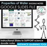 Google Slides Add On for Properties of Water Doodle Notes