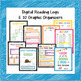 Google Drive BUNDLE All About Me, Graphic Organizers, Growth Mindset, Kindness