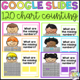 Google Slides: Counting on the 120 Chart: Missing Numbers