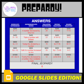 Google Slides Jeopardy - Algebra Expressions and Equations (Grade 6 & 7)