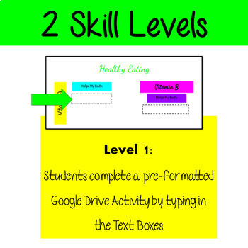 Google Slides Lessons - Healthy Eating Poster - Google Drive
