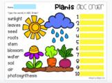 Google Slides: Plants ABC Order (Digital Resource)
