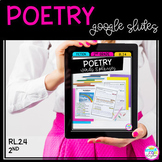 Poetry - 2nd Grade RL.2.4 Google Classroom Distance Learning Pack