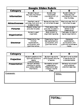 google slides rubric by brittanie mckenna teachers pay teachers