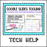 Google Slides Toolbar Reference Poster - Distance Learning