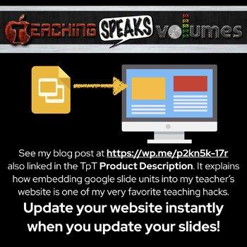 Google Slides Unit Template: Brick & Whiteboard