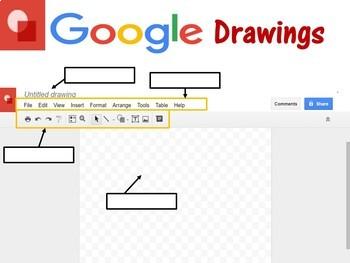 Google Drive: Label Features Drag & Drop Activity (Grades K-3)