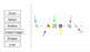 Google Toolbar Matching