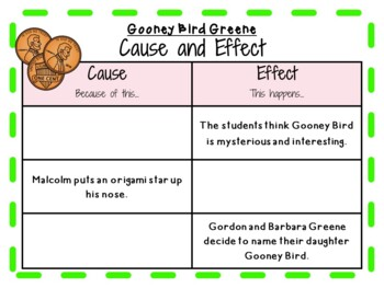 Gooney Bird Greene  by Lois Lowry:   A Complete Literature Study!