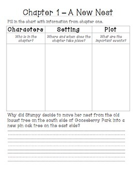 gooseberry park chapter book study guide by chickabiddy book units rh teacherspayteachers com book study guides for 2nd grade book study guides free