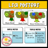 Gordon Learning Sequence Activity Posters