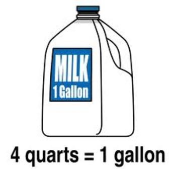 Got a Gallon