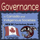 Governance in Canada and Indigenous Ways: Elders, Band Cou