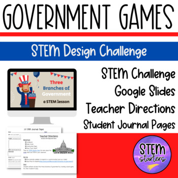 Governement Games - 3 Branches of Government STEM Lesson with PREZI