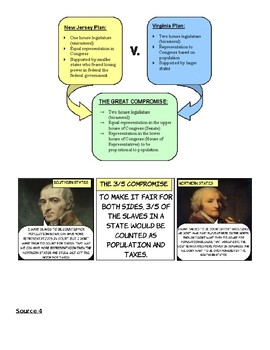 Government 1 Assessment