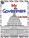 Government The Three Branches