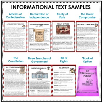 GOVERNMENT UNIT with Informational Text and Activities PLUS a Student Version