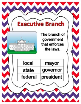 Government ~ The Three Branches of Government