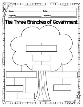 Government Branches