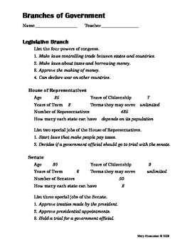 Government Branches: Internet Worksheet