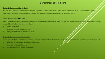 Government Choice Board Project - Middle East