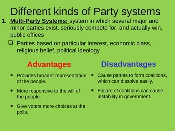 Government: Chp 5 Political parties ppt