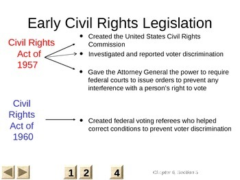 Government: Chp 6 Voter and Voter Behavior PPT