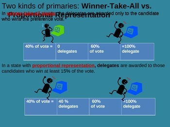 Government: Chp 7 The Electoral Process PPT