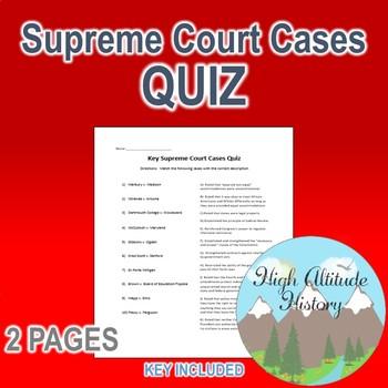 Key Supreme Court Cases Matching Quiz (Government / Civics)