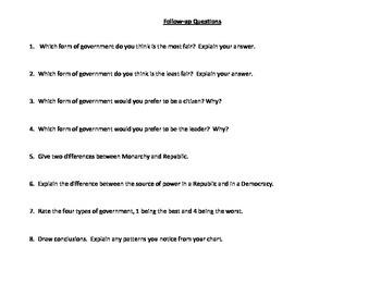 Government Comparison Chart