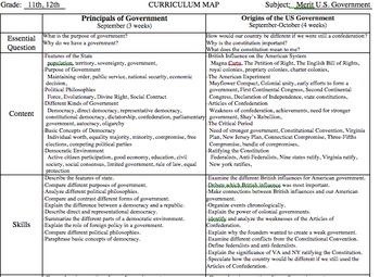 Government Curriculum Map