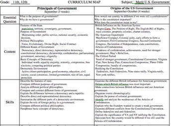 Government Curriculum Map